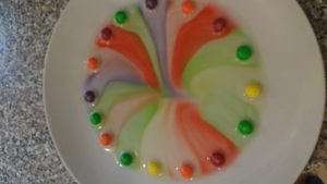 Chromatography with Skittles